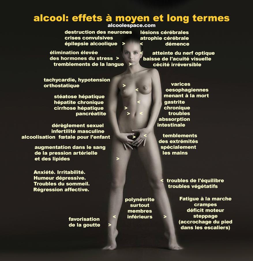 effets-alcool-alcoolisme-obsession-addict-oa