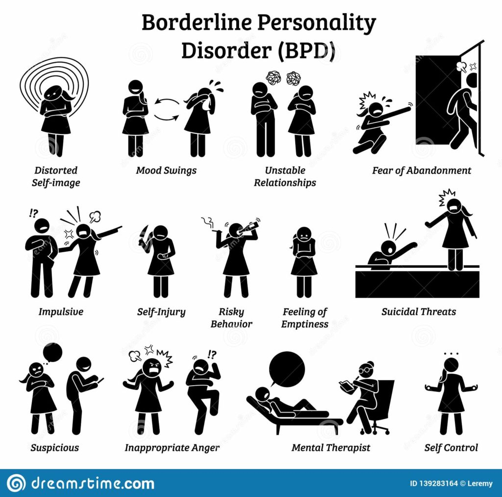 signes-et-symptômes-trouble-du-comportement-limite-obsession-addict